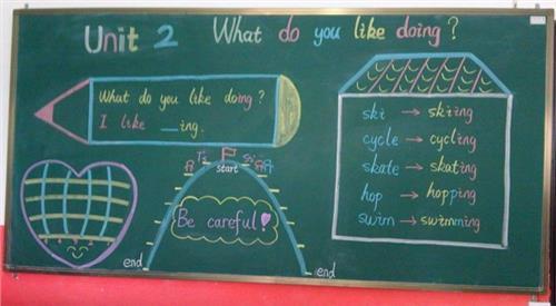 英语不同学段课堂板书设计探究